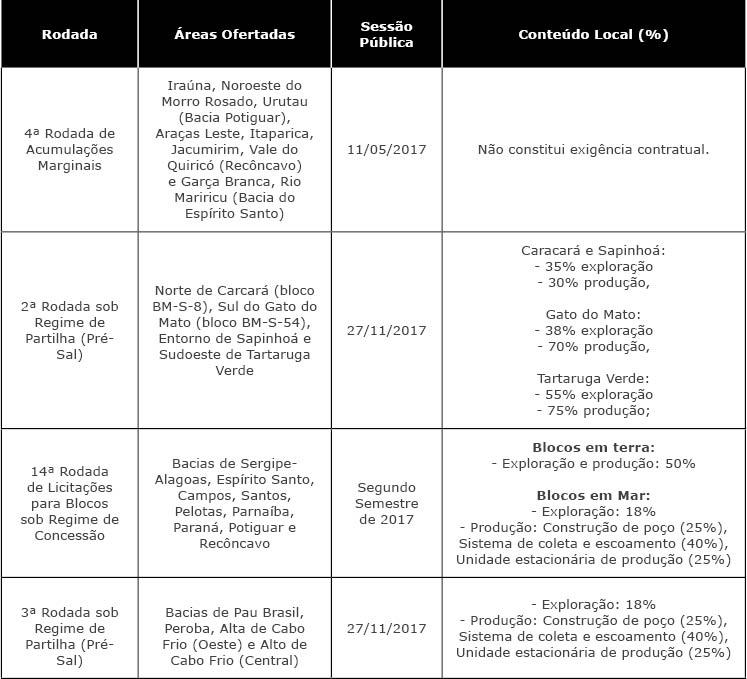 tabela_artigo_10-5_PT